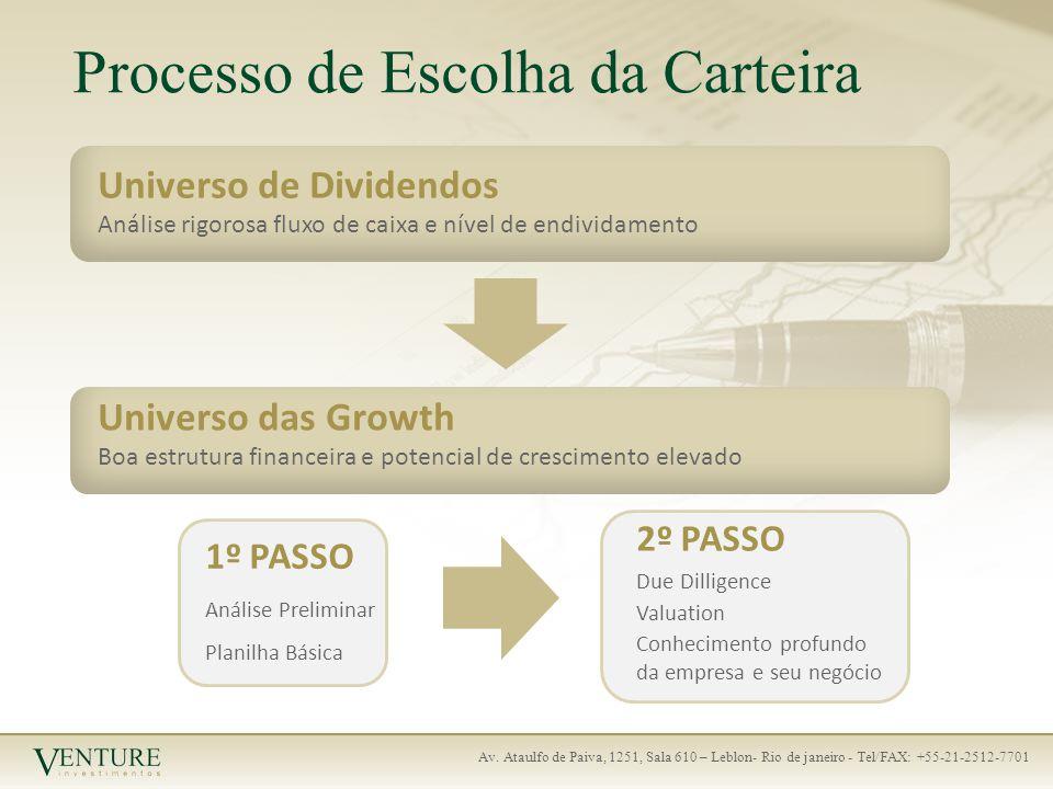 Av. Ataulfo de Paiva, 1251, Sala 610 – Leblon- Rio de janeiro - Tel/FAX: +55-21-2512-7701 Processo de Escolha da Carteira 1º PASSO Análise Preliminar