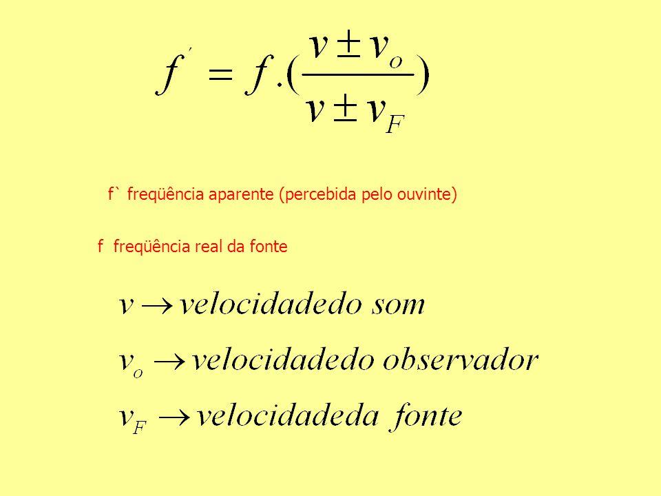 f` freqüência aparente (percebida pelo ouvinte) f freqüência real da fonte