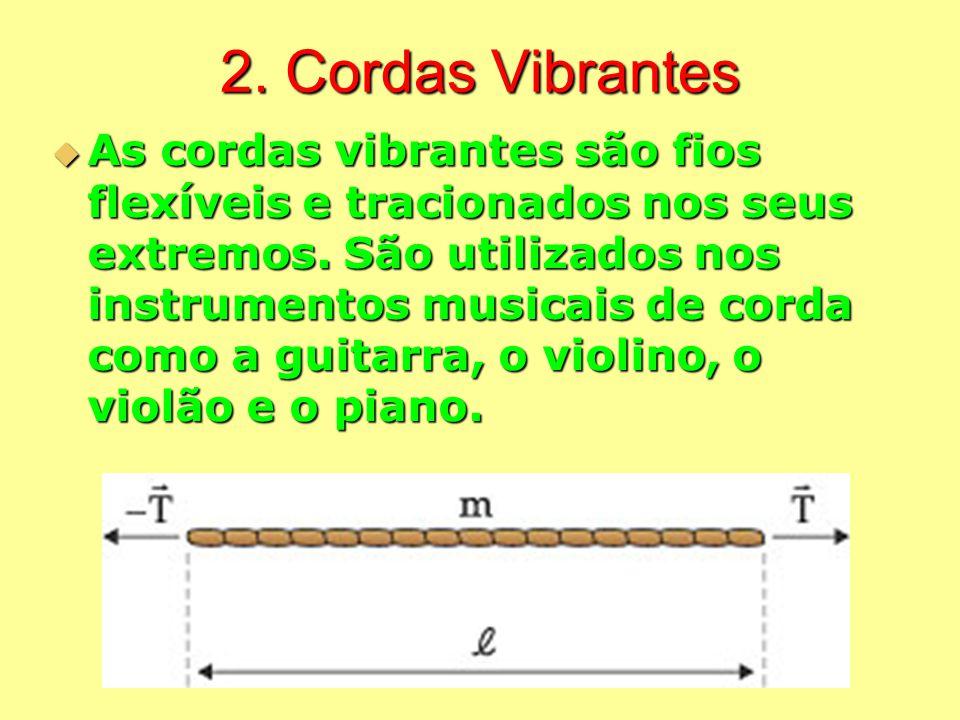 2. Cordas Vibrantes  As cordas vibrantes são fios flexíveis e tracionados nos seus extremos. São utilizados nos instrumentos musicais de corda como a