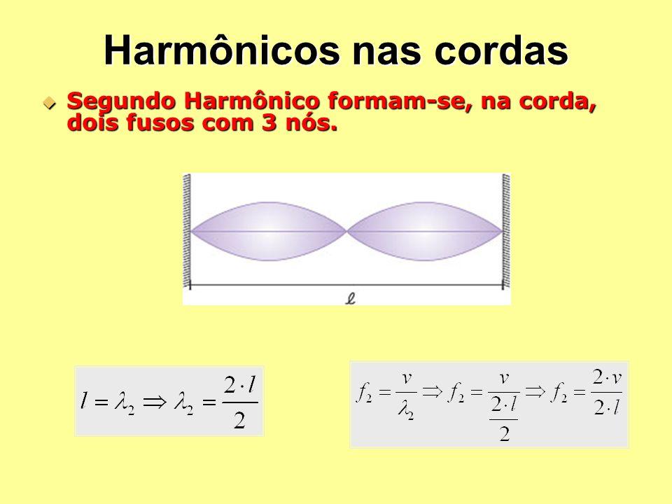 Harmônicos nas cordas  Segundo Harmônico formam-se, na corda, dois fusos com 3 nós.