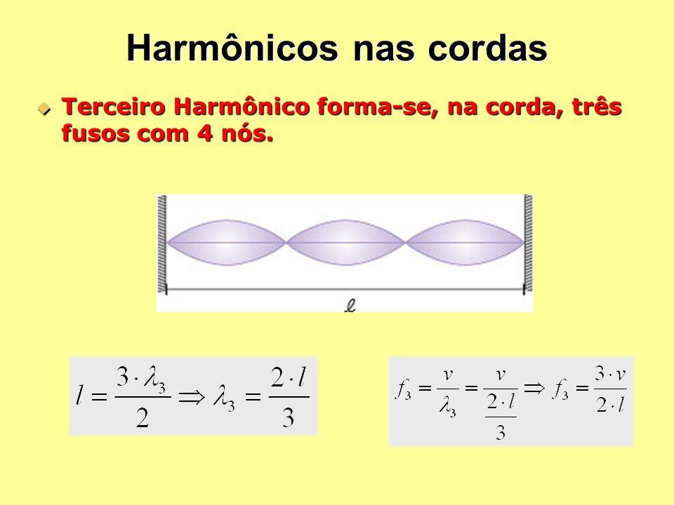Harmônicos nas cordas  Terceiro Harmônico forma-se, na corda, três fusos com 4 nós.