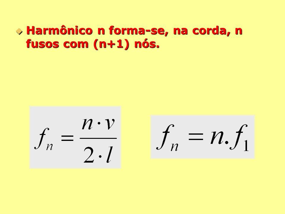  Harmônico n forma-se, na corda, n fusos com (n+1) nós.