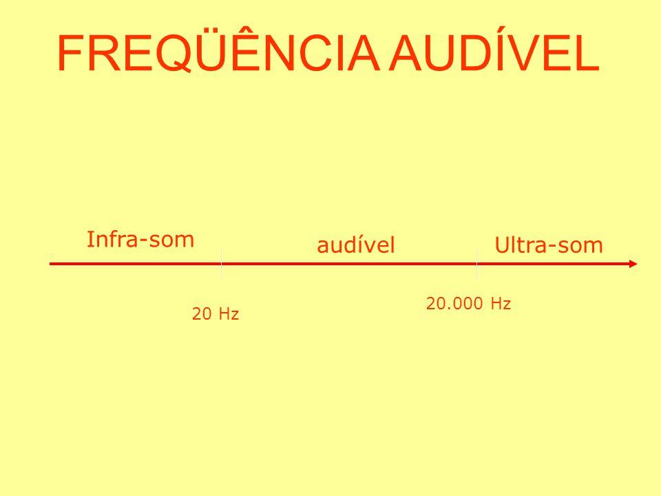 No ar a distância mínima para ocorrer eco é em torno de 17 m, pois: Como D = 2.X e o tempo mínimo é de 0,1 s.