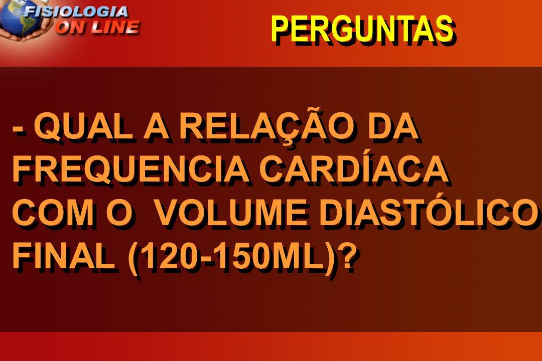 PERGUNTAS - QUAL A RELAÇÃO DA FREQUENCIA CARDÍACA COM O VOLUME DIASTÓLICO FINAL (120-150ML)?