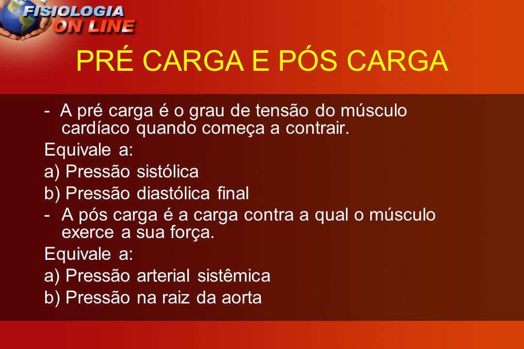 PRÉ CARGA E PÓS CARGA - A pré carga é o grau de tensão do músculo cardíaco quando começa a contrair.