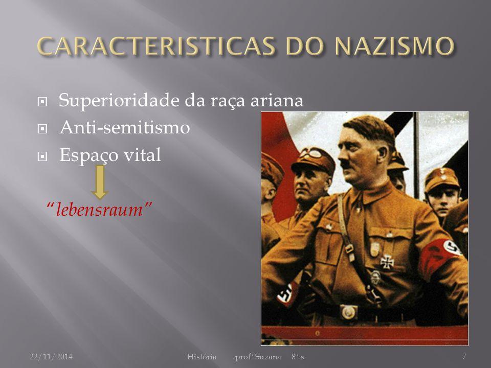 22/11/2014História profª Suzana 8ª s7  Superioridade da raça ariana  Anti-semitismo  Espaço vital lebensraum