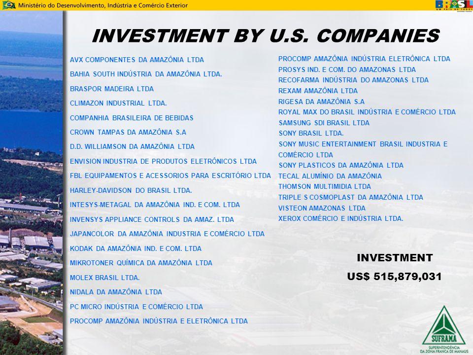INVESTMENT BY U.S. COMPANIES INVESTMENT US$ 515,879,031 AVX COMPONENTES DA AMAZÔNIA LTDA BAHIA SOUTH INDÚSTRIA DA AMAZÔNIA LTDA. BRASPOR MADEIRA LTDA