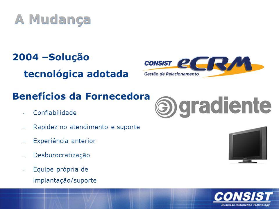 A Mudança 2004 –Solução tecnológica adotada Benefícios da Fornecedora - Confiabilidade - Rapidez no atendimento e suporte - Experiência anterior - Des