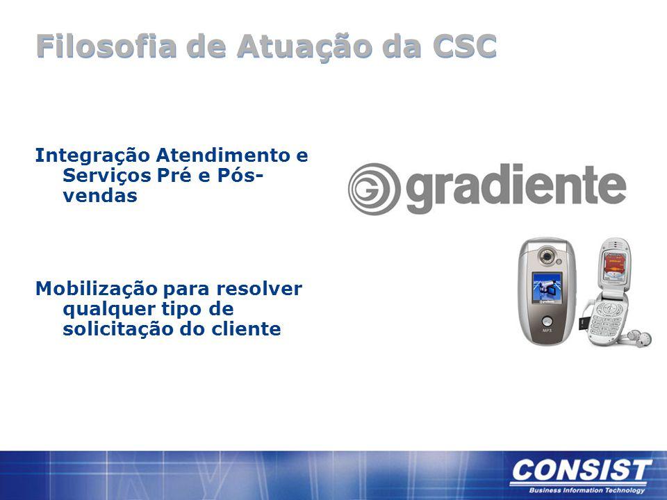 Filosofia de Atuação da CSC Integração Atendimento e Serviços Pré e Pós- vendas Mobilização para resolver qualquer tipo de solicitação do cliente