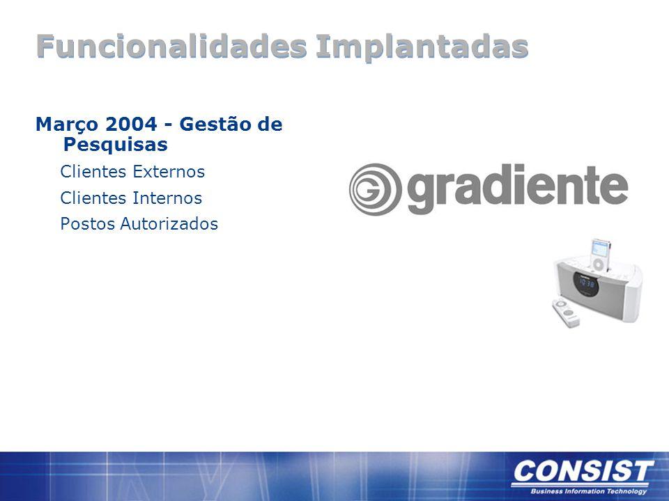 Funcionalidades Implantadas Março 2004 - Gestão de Pesquisas Clientes Externos Clientes Internos Postos Autorizados