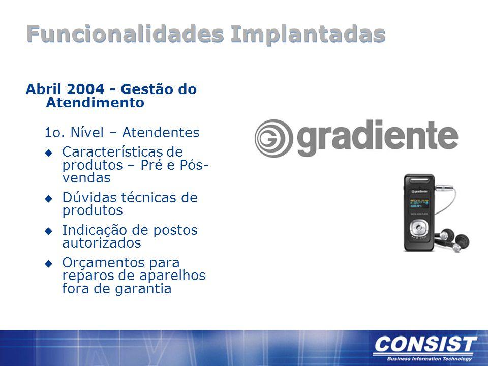 Funcionalidades Implantadas Abril 2004 - Gestão do Atendimento 1o. Nível – Atendentes u Características de produtos – Pré e Pós- vendas u Dúvidas técn