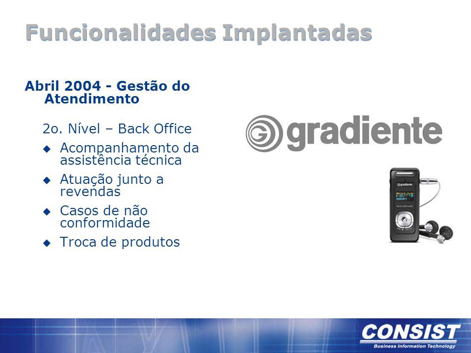 Funcionalidades Implantadas Abril 2004 - Gestão do Atendimento 2o. Nível – Back Office u Acompanhamento da assistência técnica u Atuação junto a reven