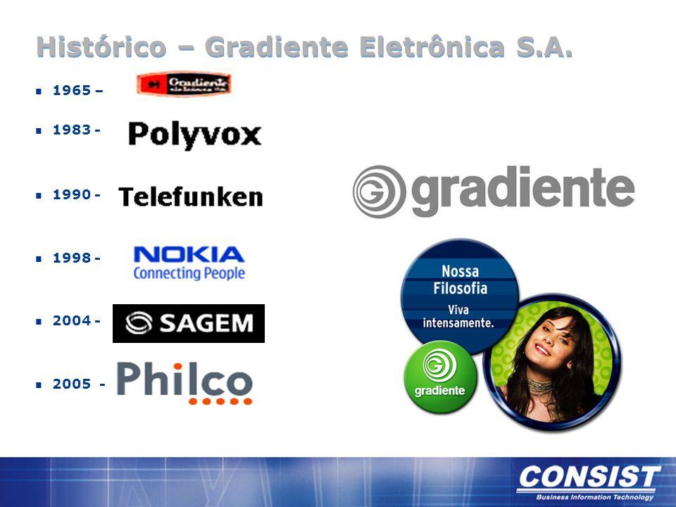 Histórico – Gradiente Eletrônica S.A. n 1965 – n 1983 - n 1990 - n 1998 - n 2004 - n 2005 -