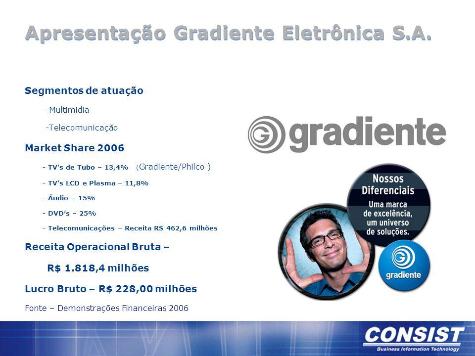 Apresentação Gradiente Eletrônica S.A. Segmentos de atuação -Multimídia -Telecomunicação Market Share 2006 - TV's de Tubo – 13,4% ( Gradiente/Philco )