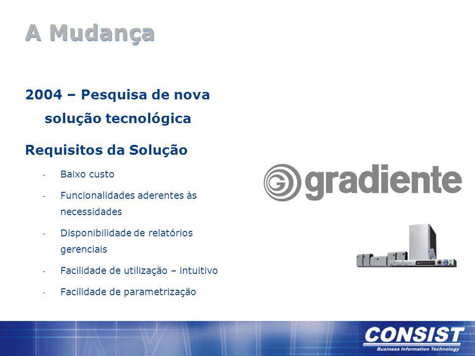A Mudança 2004 – Pesquisa de nova solução tecnológica Requisitos da Solução - Baixo custo - Funcionalidades aderentes às necessidades - Disponibilidade de relatórios gerenciais - Facilidade de utilização – intuitivo - Facilidade de parametrização