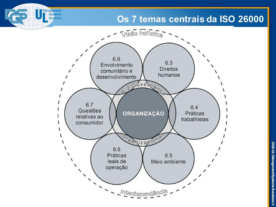 DQS-UL Management Systems Solutions © Os 7 temas centrais da ISO 26000