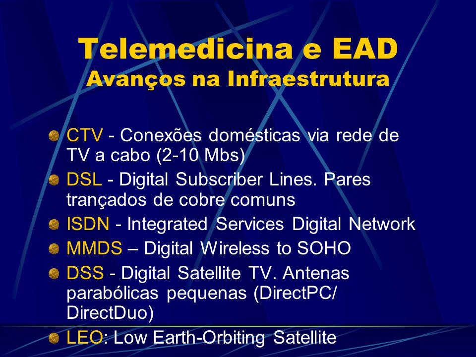 Telemedicina e EAD Avanços na Infraestrutura CTV - Conexões domésticas via rede de TV a cabo (2-10 Mbs) DSL - Digital Subscriber Lines. Pares trançado
