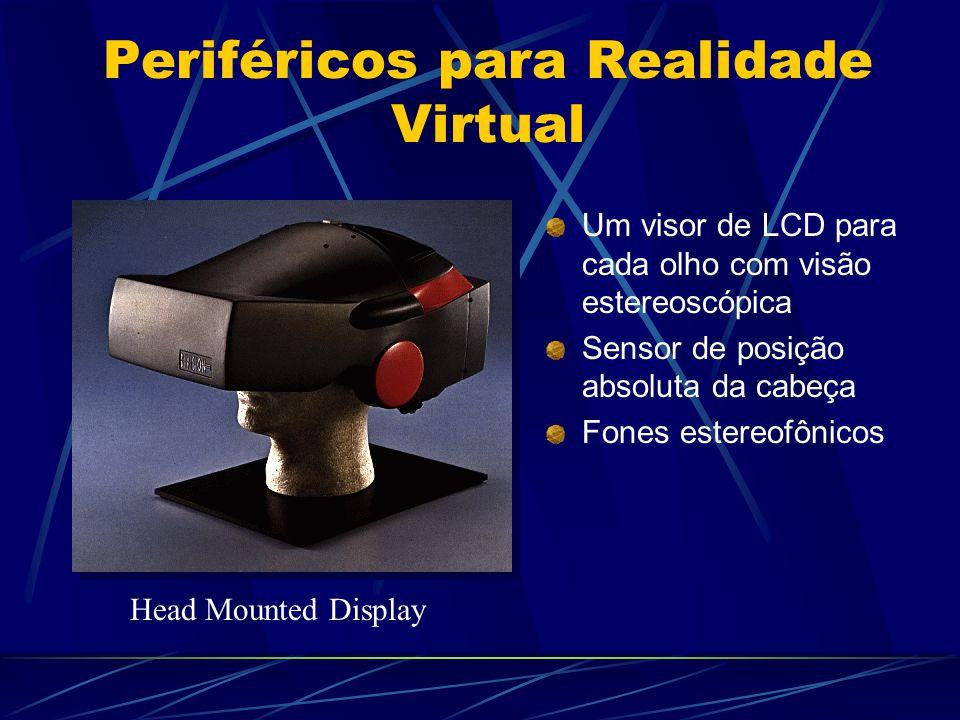 Periféricos para Realidade Virtual Head Mounted Display Um visor de LCD para cada olho com visão estereoscópica Sensor de posição absoluta da cabeça F
