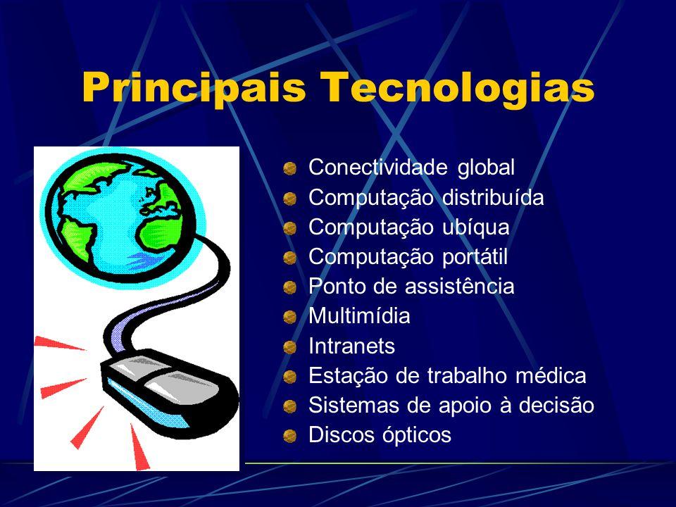 Tendências Tecnológicas Principais Conectividade global Computação distribuída Computação ubíqua Computação portátil Ponto de assistência Multimídia Intranets Estação de trabalho médica Sistemas de apoio à decisão Discos ópticos Dependem de tecnologia de redes Podem ser integradas à tecnologia de redes