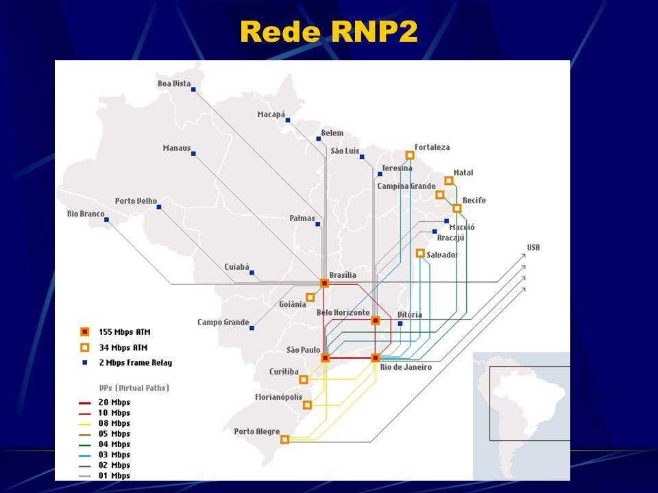 Rede RNP2