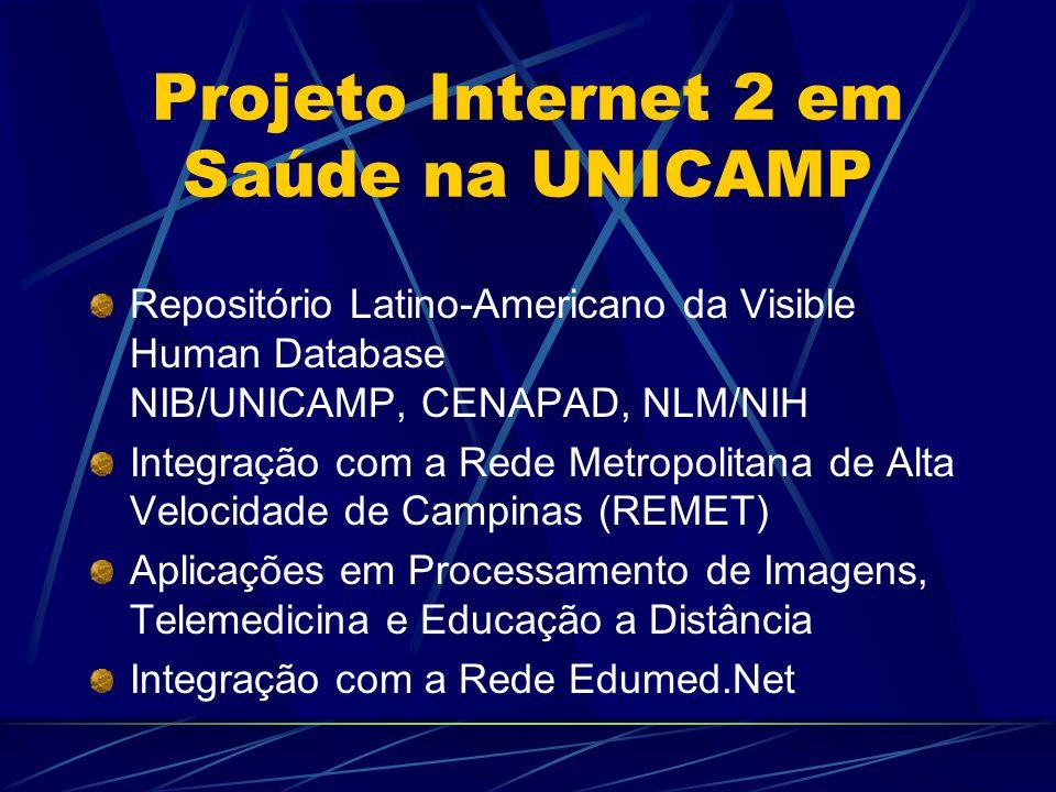 Projeto Internet 2 em Saúde na UNICAMP Repositório Latino-Americano da Visible Human Database NIB/UNICAMP, CENAPAD, NLM/NIH Integração com a Rede Metr
