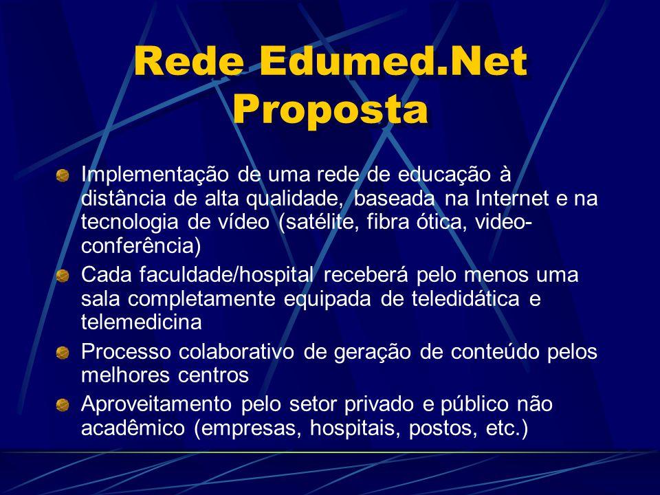 Rede Edumed.Net Proposta Implementação de uma rede de educação à distância de alta qualidade, baseada na Internet e na tecnologia de vídeo (satélite,