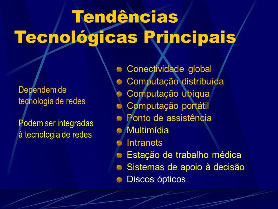 Tendências Tecnológicas Principais Conectividade global Computação distribuída Computação ubíqua Computação portátil Ponto de assistência Multimídia I