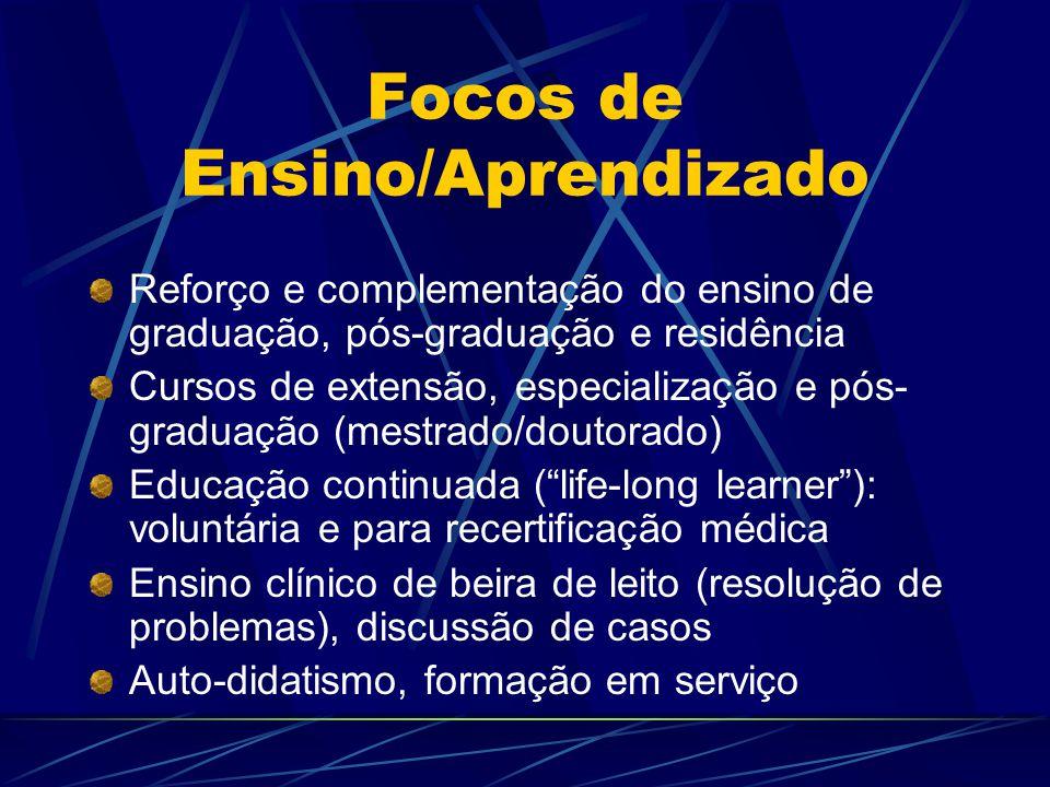 Focos de Ensino/Aprendizado Reforço e complementação do ensino de graduação, pós-graduação e residência Cursos de extensão, especialização e pós- grad
