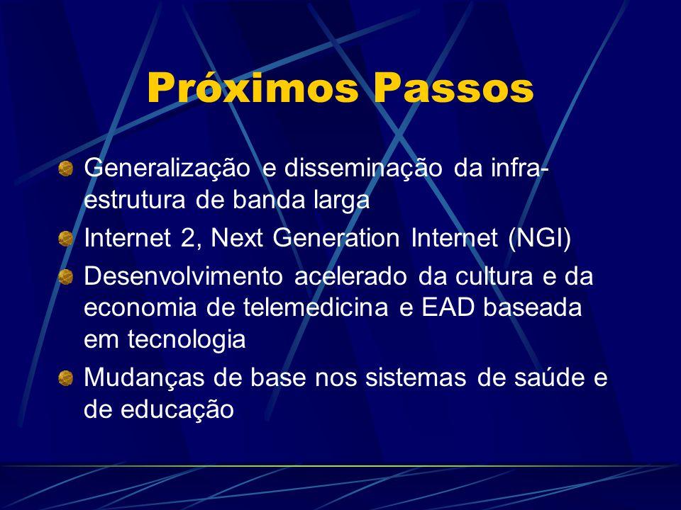 Próximos Passos Generalização e disseminação da infra- estrutura de banda larga Internet 2, Next Generation Internet (NGI) Desenvolvimento acelerado da cultura e da economia de telemedicina e EAD baseada em tecnologia Mudanças de base nos sistemas de saúde e de educação