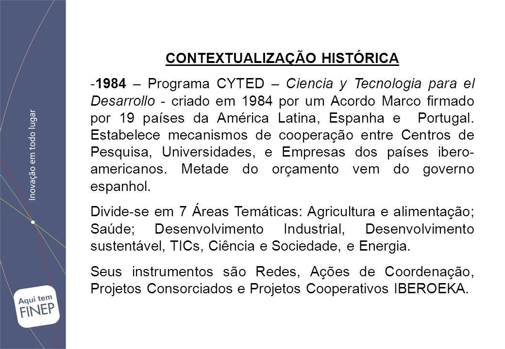 CONTEXTUALIZAÇÃO HISTÓRICA -1984 – Programa CYTED – Ciencia y Tecnologia para el Desarrollo - criado em 1984 por um Acordo Marco firmado por 19 países da América Latina, Espanha e Portugal.