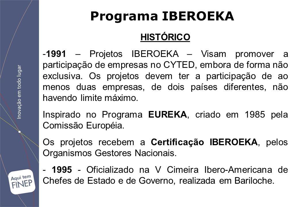 HISTÓRICO -1991 – Projetos IBEROEKA – Visam promover a participação de empresas no CYTED, embora de forma não exclusiva.
