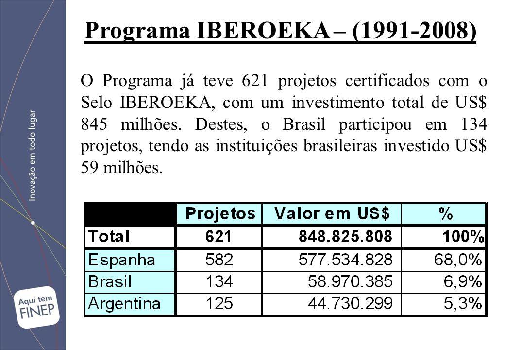 Programa IBEROEKA – (1991-2008) O Programa já teve 621 projetos certificados com o Selo IBEROEKA, com um investimento total de US$ 845 milhões.