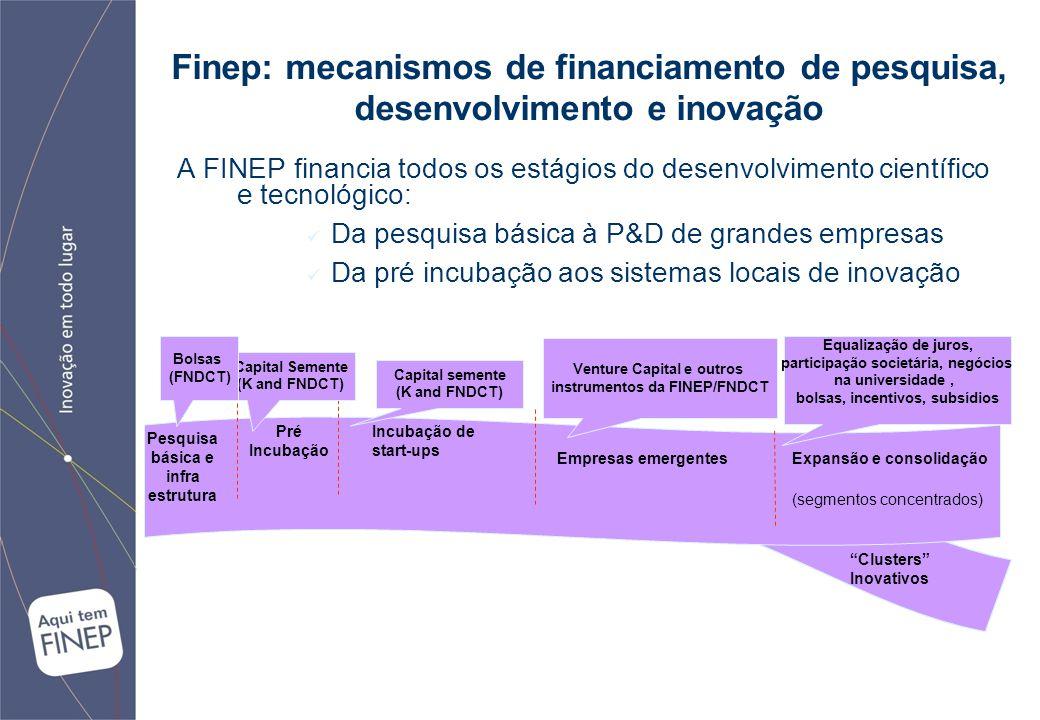 Finep: mecanismos de financiamento de pesquisa, desenvolvimento e inovação A FINEP financia todos os estágios do desenvolvimento científico e tecnológico: Da pesquisa básica à P&D de grandes empresas Da pré incubação aos sistemas locais de inovação Empresas emergentes Incubação de start-ups Pré Incubação Pesquisa básica e infra estrutura Clusters Inovativos Expansão e consolidação (segmentos concentrados) Capital Semente (K and FNDCT) Capital semente (K and FNDCT) Venture Capital e outros instrumentos da FINEP/FNDCT Bolsas (FNDCT) Equalização de juros, participação societária, negócios na universidade, bolsas, incentivos, subsídios