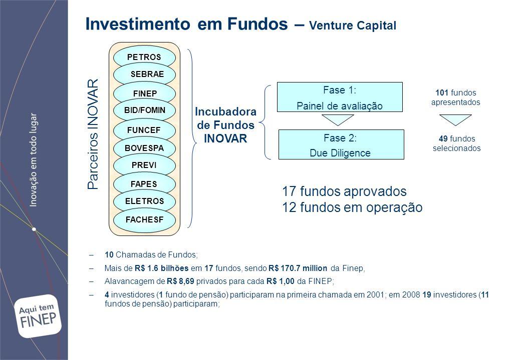 101 fundos apresentados 49 fundos selecionados Fase 1: Painel de avaliação Fase 2: Due Diligence PETROS SEBRAE FINEPBID/FOMIN Incubadora de Fundos INOVAR FUNCEFBOVESPAPREVI Parceiros INOVAR FAPES –10 Chamadas de Fundos; –Mais de R$ 1.6 bilhões em 17 fundos, sendo R$ 170.7 million da Finep, –Alavancagem de R$ 8,69 privados para cada R$ 1,00 da FINEP; –4 investidores (1 fundo de pensão) participaram na primeira chamada em 2001; em 2008 19 investidores (11 fundos de pensão) participaram; 17 fundos aprovados 12 fundos em operação ELETROSFACHESF Investimento em Fundos – Venture Capital