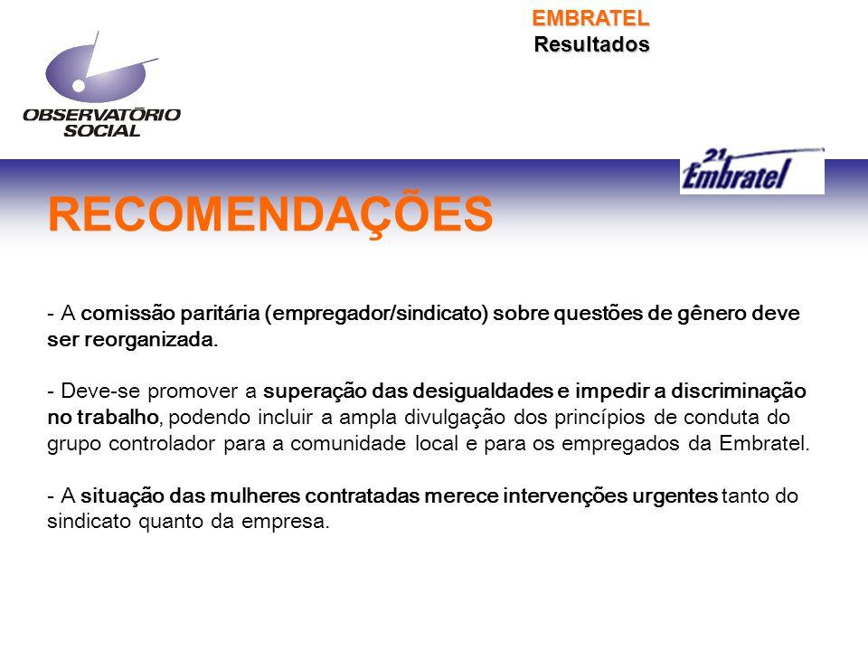 RECOMENDAÇÕES - A comissão paritária (empregador/sindicato) sobre questões de gênero deve ser reorganizada.