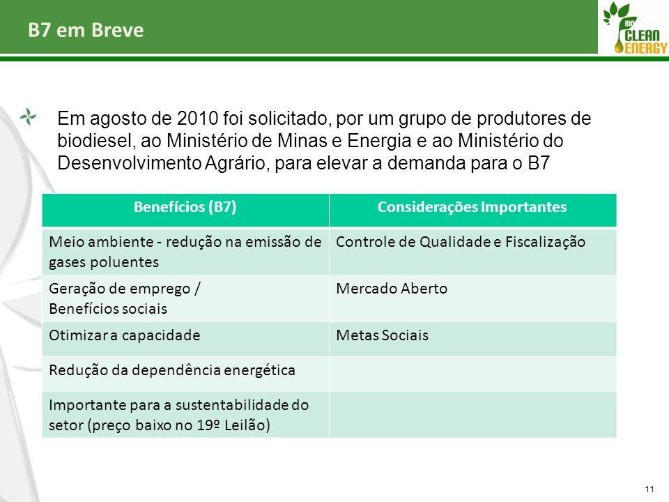 B7 em Breve 11 Em agosto de 2010 foi solicitado, por um grupo de produtores de biodiesel, ao Ministério de Minas e Energia e ao Ministério do Desenvol