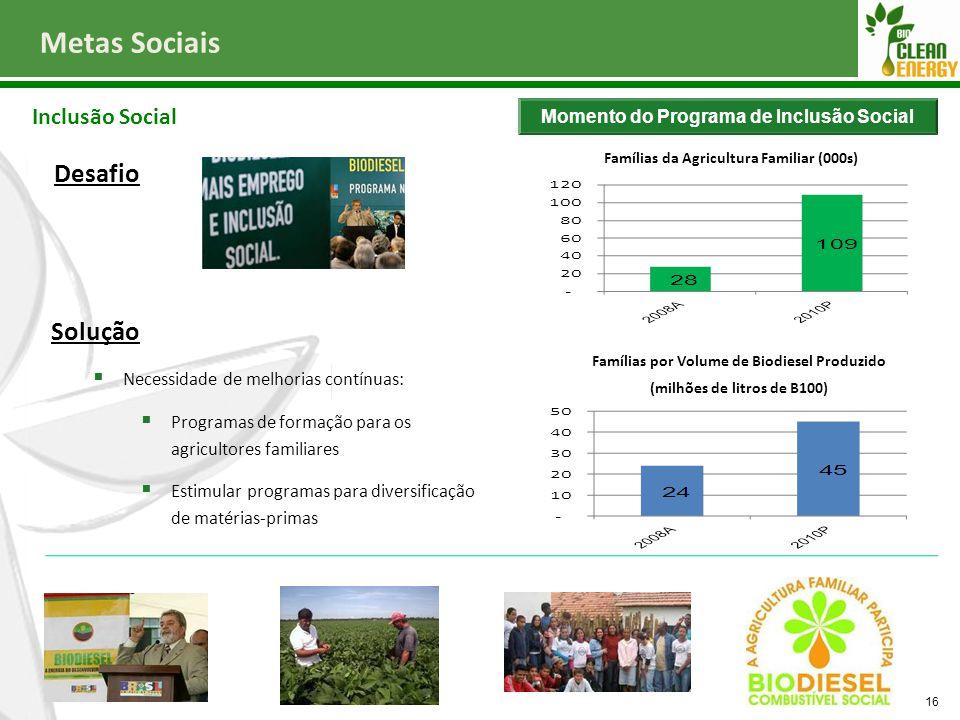 16 Desafio Solução  Necessidade de melhorias contínuas:  Programas de formação para os agricultores familiares  Estimular programas para diversific