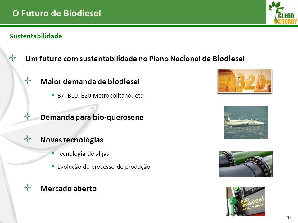 Um futuro com sustentabilidade no Plano Nacional de Biodiesel Maior demanda de biodiesel  B7, B10, B20 Metropolitano, etc. Demanda para bio-querosene