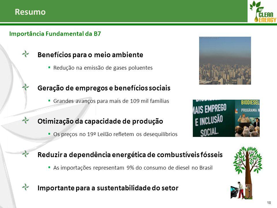 Benefícios para o meio ambiente  Redução na emissão de gases poluentes Geração de empregos e benefícios sociais  Grandes avanços para mais de 109 mi