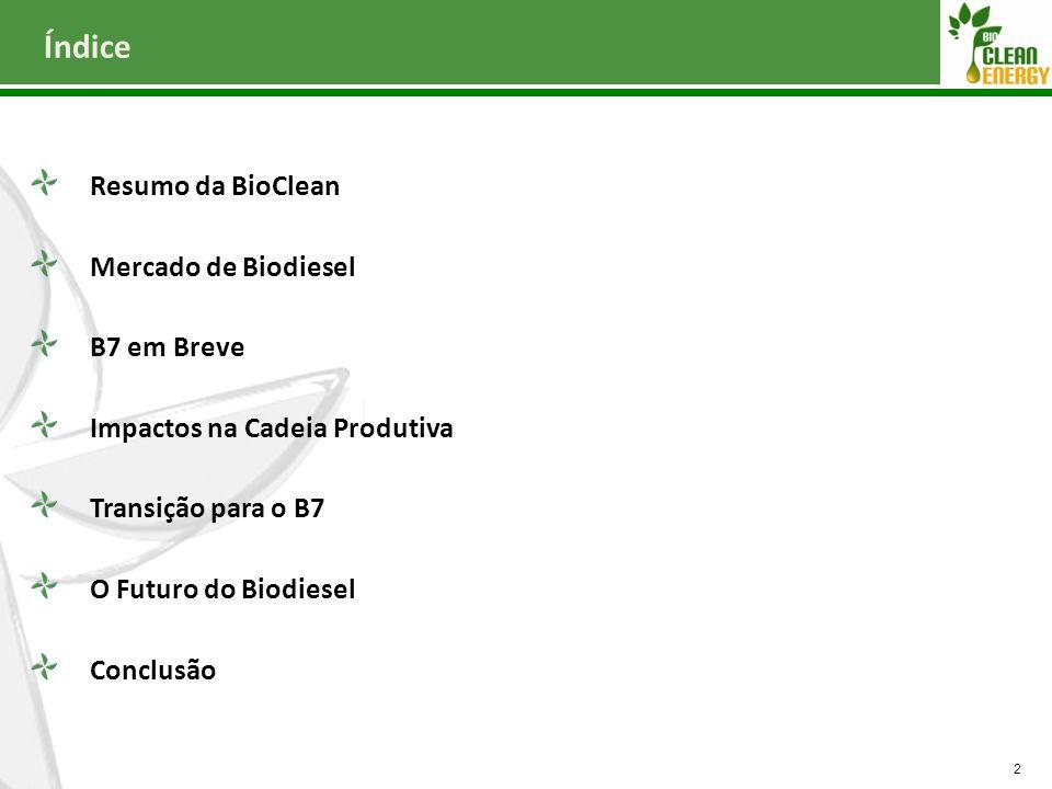 Índice 2 Resumo da BioClean Mercado de Biodiesel B7 em Breve Impactos na Cadeia Produtiva Transição para o B7 O Futuro do Biodiesel Conclusão