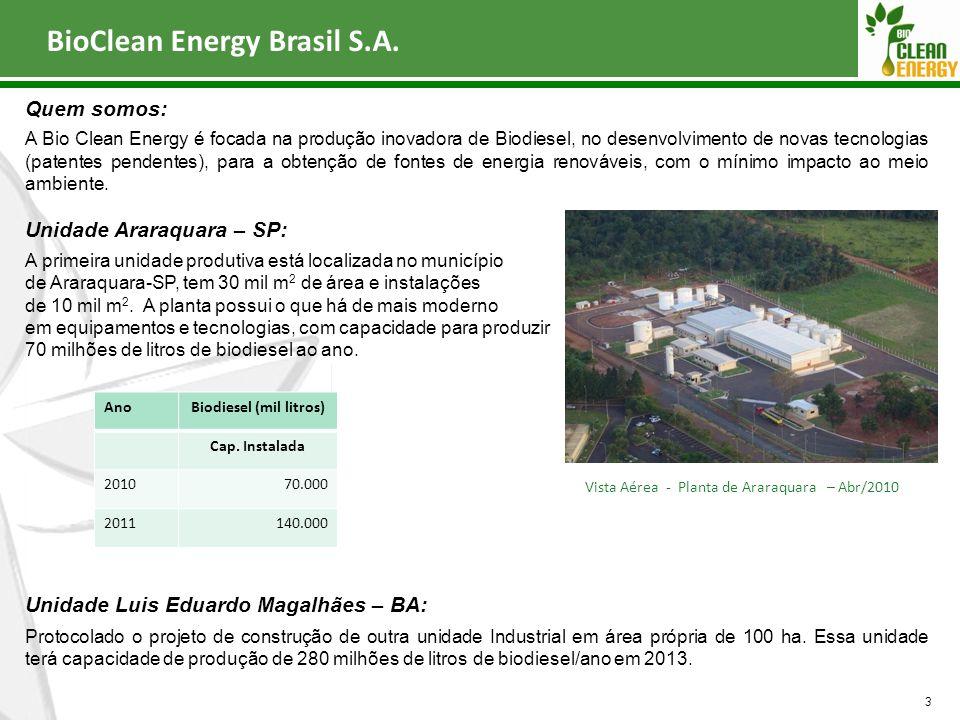 BioClean Energy Brasil S.A. 3 Quem somos: A Bio Clean Energy é focada na produção inovadora de Biodiesel, no desenvolvimento de novas tecnologias (pat