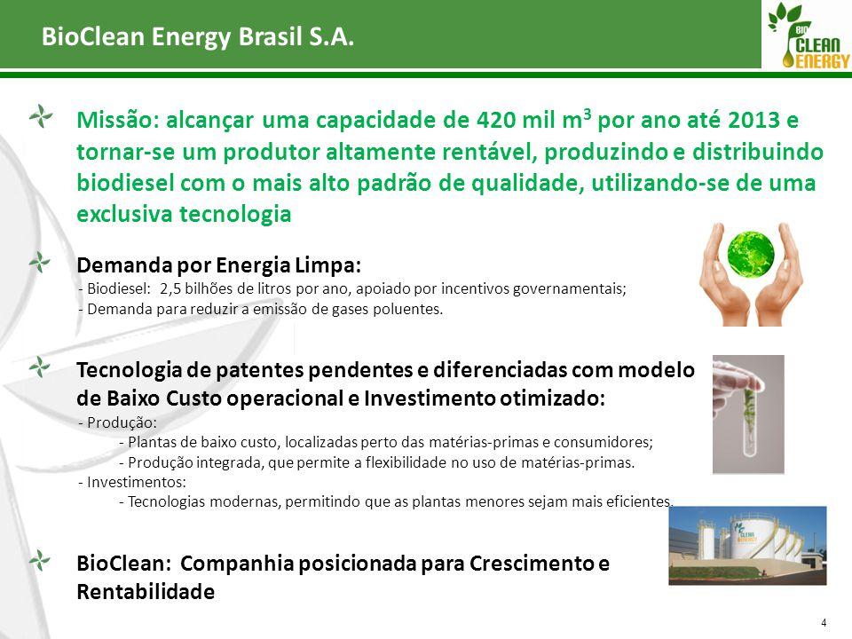 4 Demanda por Energia Limpa: - Biodiesel: 2,5 bilhões de litros por ano, apoiado por incentivos governamentais; - Demanda para reduzir a emissão de ga