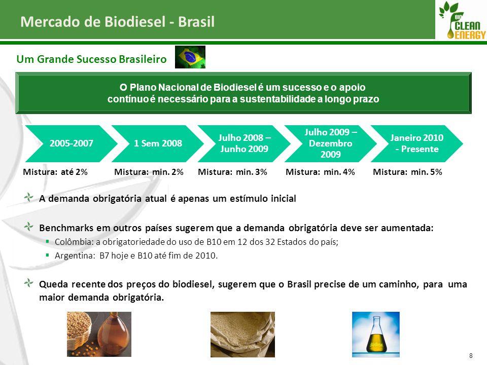 Mercado de Biodiesel - Brasil 8 2005-20071 Sem 2008 Julho 2008 – Junho 2009 Julho 2009 – Dezembro 2009 Janeiro 2010 - Presente Mistura: até 2%Mistura: