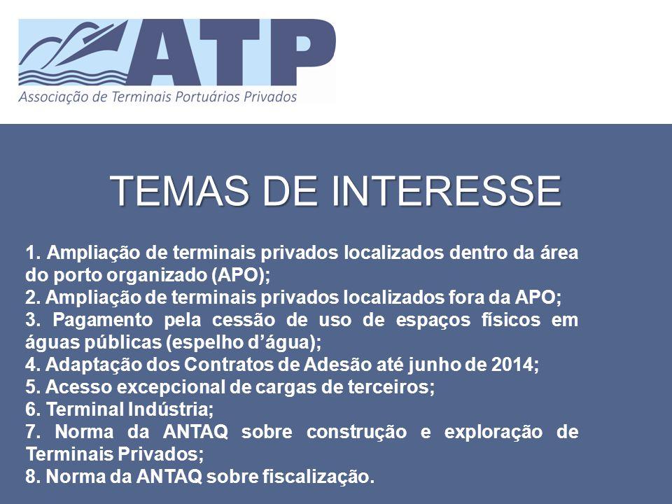 TEMAS DE INTERESSE 1. Ampliação de terminais privados localizados dentro da área do porto organizado (APO); 2. Ampliação de terminais privados localiz