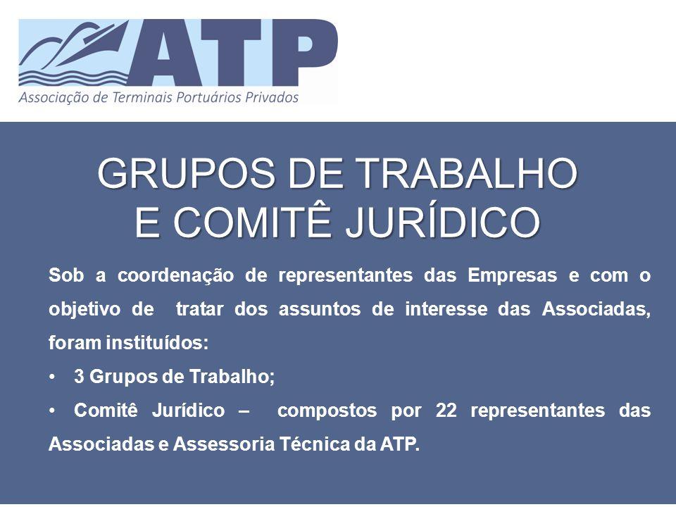 GRUPOS DE TRABALHO E COMITÊ JURÍDICO Sob a coordenação de representantes das Empresas e com o objetivo de tratar dos assuntos de interesse das Associa