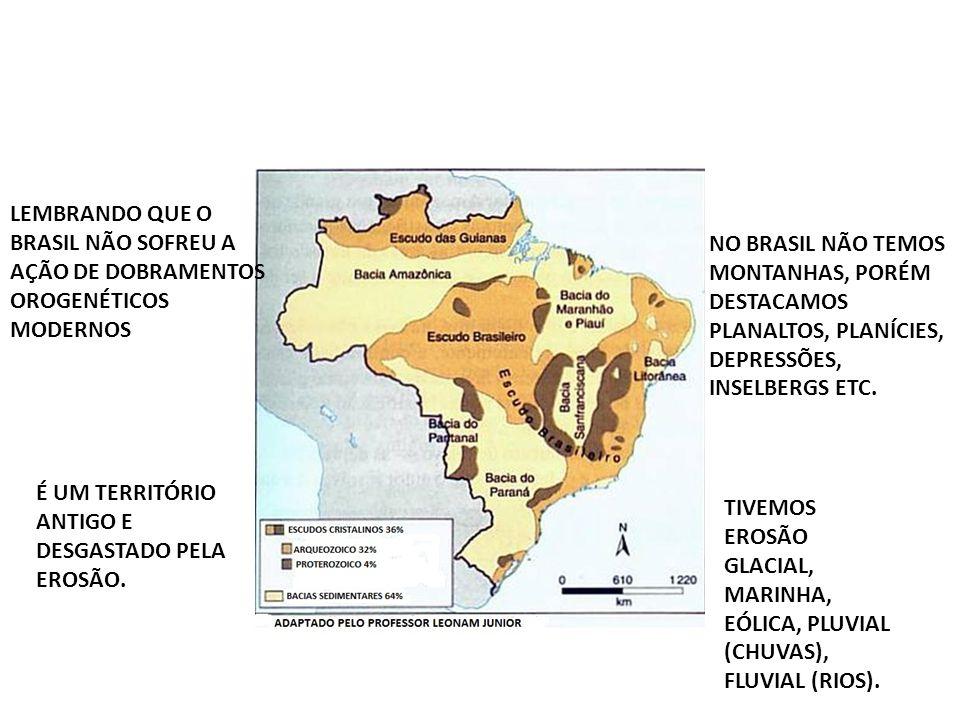 LEMBRANDO QUE O BRASIL NÃO SOFREU A AÇÃO DE DOBRAMENTOS OROGENÉTICOS MODERNOS É UM TERRITÓRIO ANTIGO E DESGASTADO PELA EROSÃO.