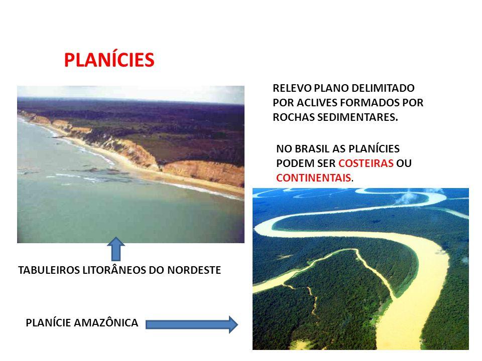 PLANÍCIES RELEVO PLANO DELIMITADO POR ACLIVES FORMADOS POR ROCHAS SEDIMENTARES.