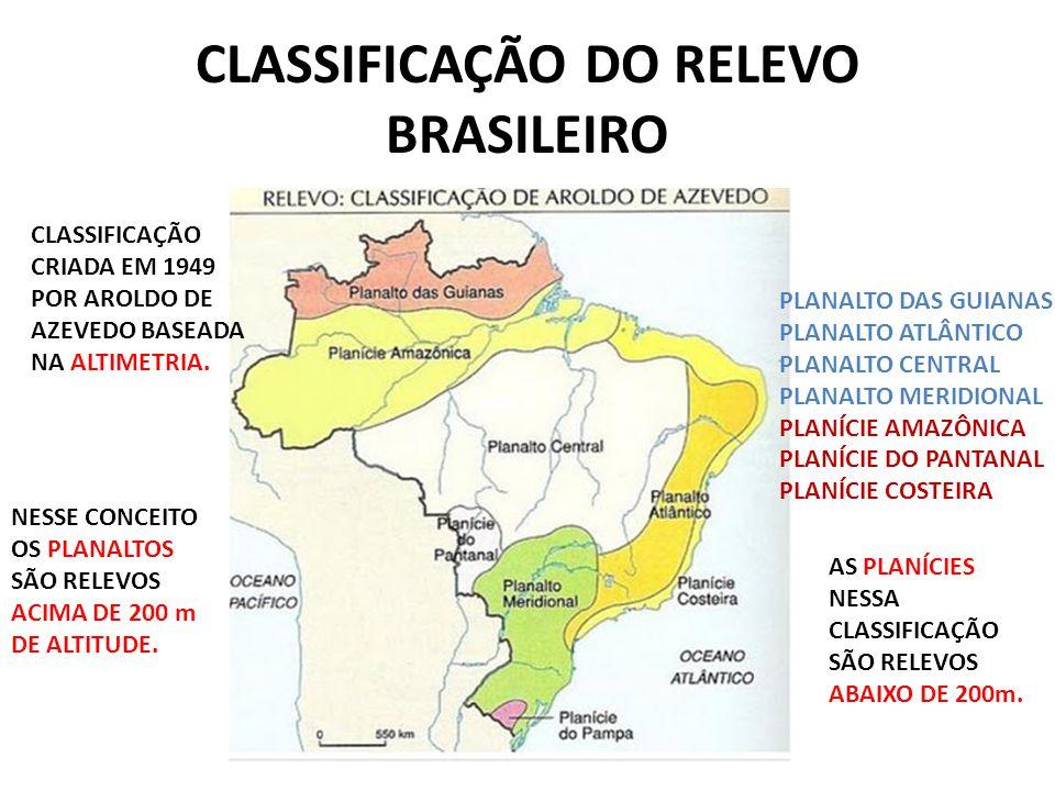 CLASSIFICAÇÃO DO RELEVO BRASILEIRO CLASSIFICAÇÃO CRIADA EM 1949 POR AROLDO DE AZEVEDO BASEADA NA ALTIMETRIA.
