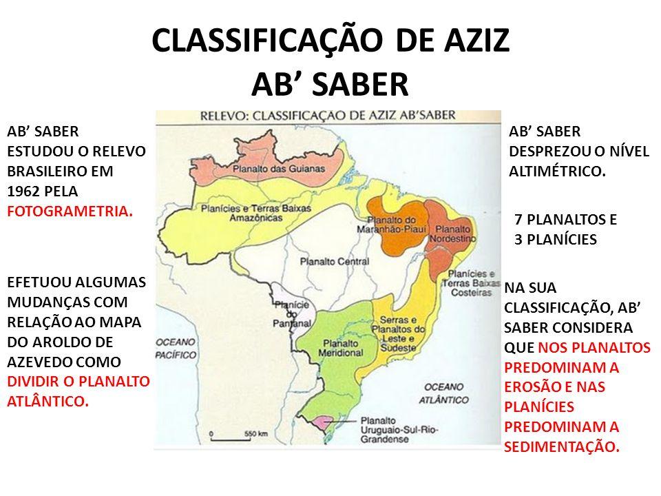 CLASSIFICAÇÃO DE AZIZ AB' SABER AB' SABER ESTUDOU O RELEVO BRASILEIRO EM 1962 PELA FOTOGRAMETRIA.