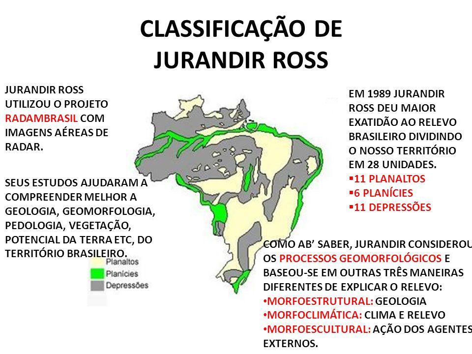 CLASSIFICAÇÃO DE JURANDIR ROSS JURANDIR ROSS UTILIZOU O PROJETO RADAMBRASIL COM IMAGENS AÉREAS DE RADAR.